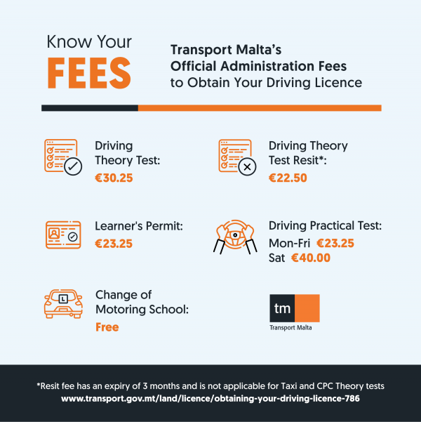Know Your Fees